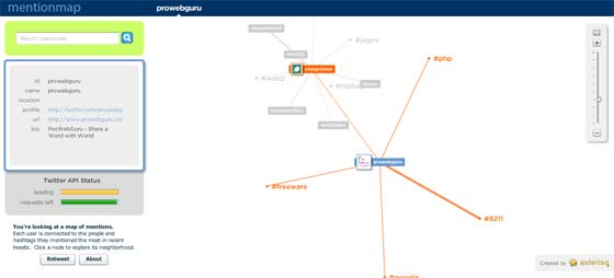 Explore Twitter Network Graphically with GUI tool Mentionmap