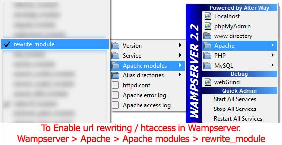 Enable rewrite_module in wampserver, wampserver rewrite_module, apache rewrite_module, wordpress permalinks rewrite_module solution